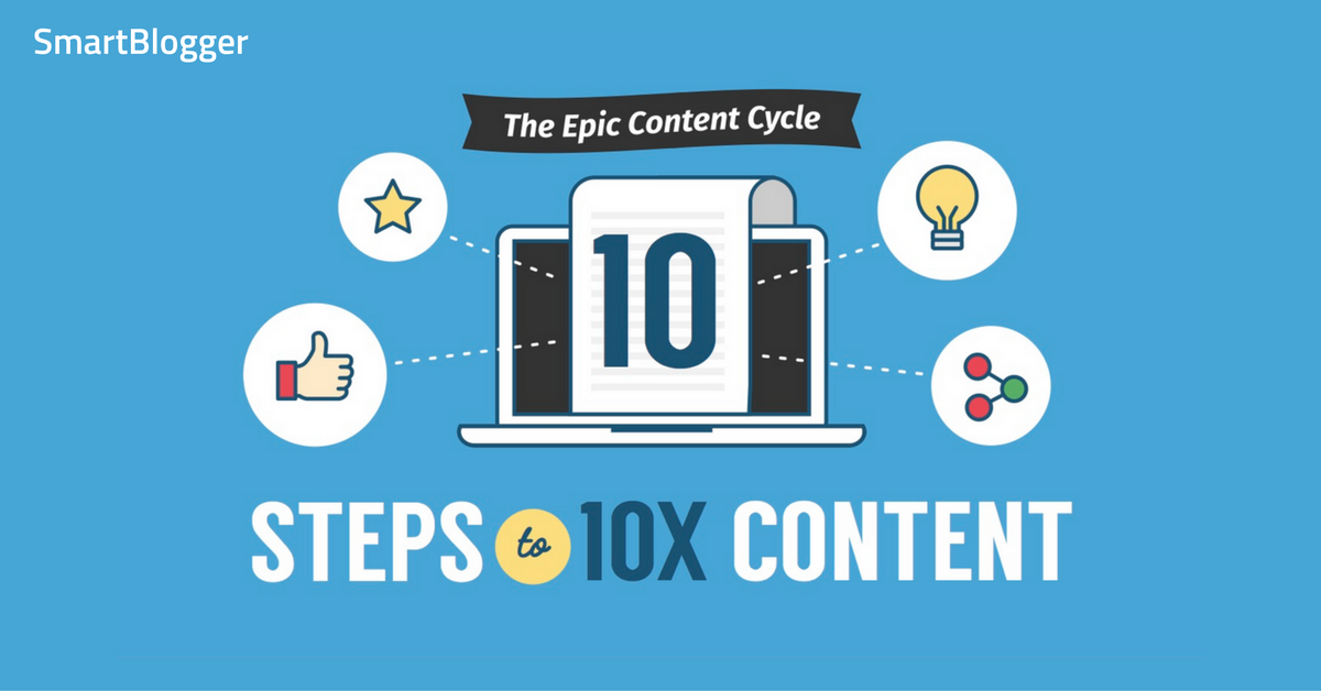 The Epic Content Cycle 10 Steps to 10X Content Infographic