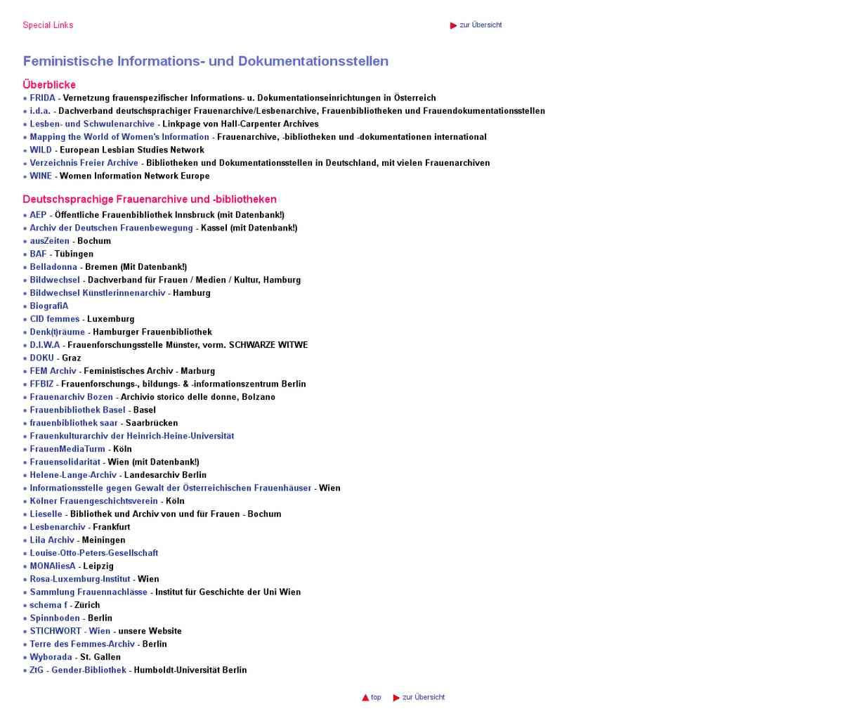 Links Feministische Informations- und Dokumentationsstellen