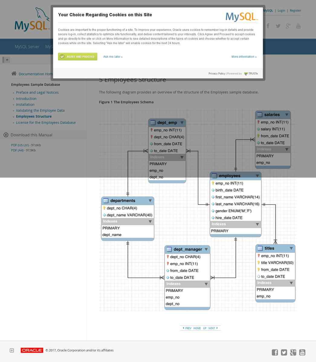 MySQL :: Employees Sample Database :: 5 Employees Structure