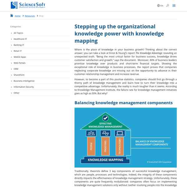 scnsoft.com/blog/stepping-up-the-organizational-knowledge-power-with Knowledge Mapping on knowledge base, strategic planning, information systems, business process, knowledge worker, human resource management, tacit knowledge, management information systems, knowledge identification, transaction processing system, expert system, knowledge is an asset, data mining, knowledge word cloud, customer relationship management, knowledge development, knowledge survey, balanced scorecard, business intelligence, enterprise resource planning, strategic management, decision support system, business process reengineering,