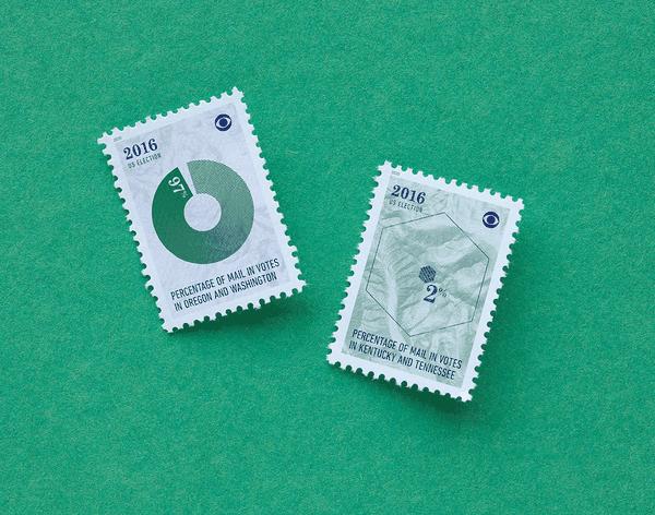 CBS News stamp collection