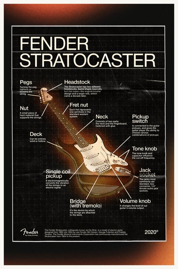 Fender Stratocaster | Poster