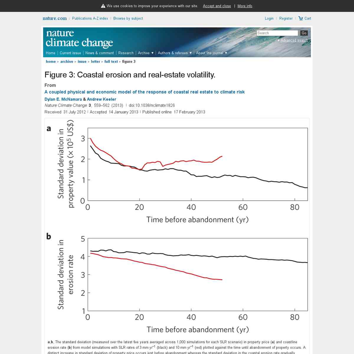Coastal Erosion and Real-Estate Volatility