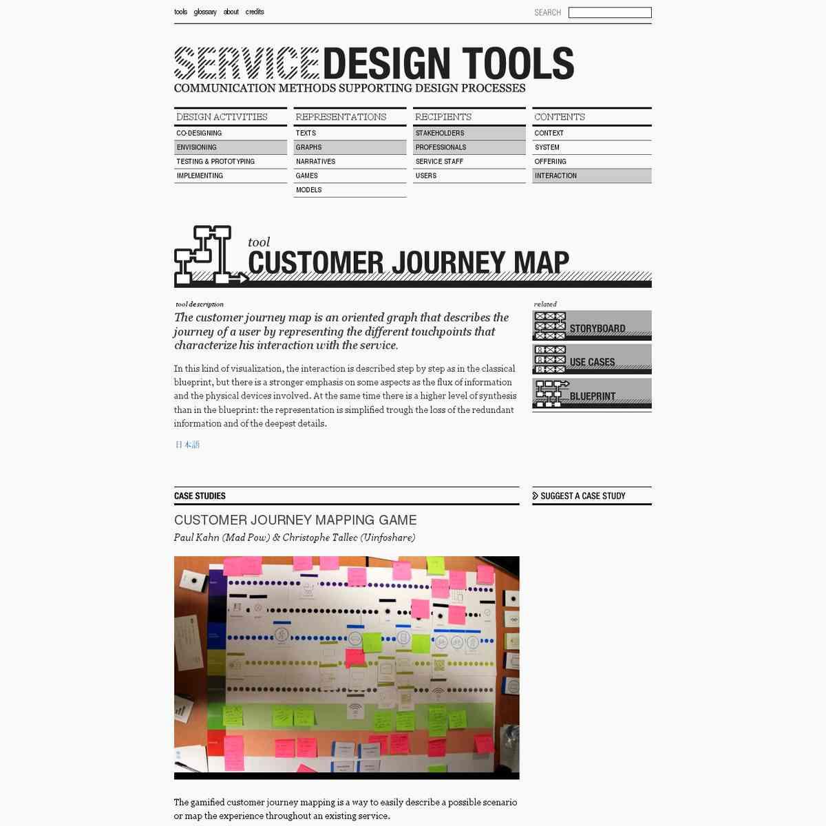 Customer Journey Map | Service Design Tools