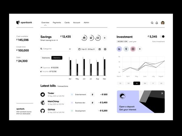 Openbank   Dashboard