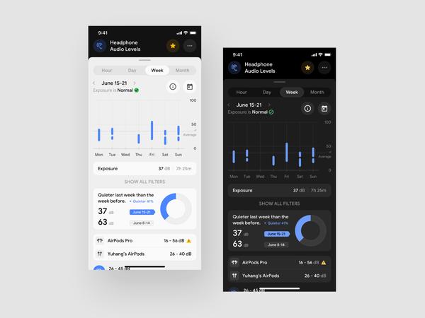 Activity Concept Application Details