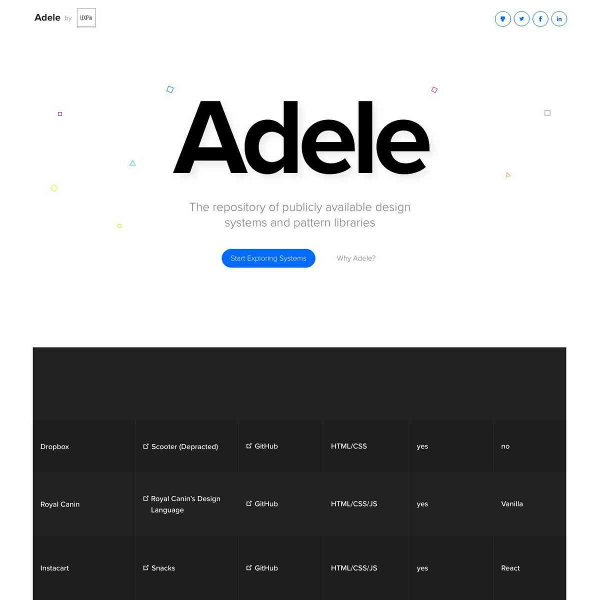 Adele – Design Systems and Pattern Libraries Repository