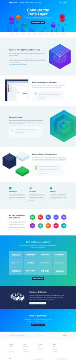 Cloud Database Platform | Compose