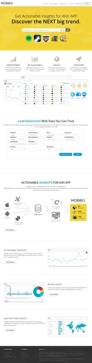 Mobbo - Actionable insights for ANY APP | Mobbo