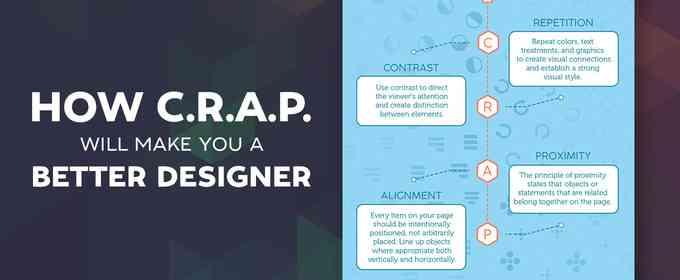How CRAP Will Make You a Better Designer ~ Creative Market Blog