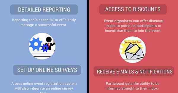 Benefits of Online Event Registration