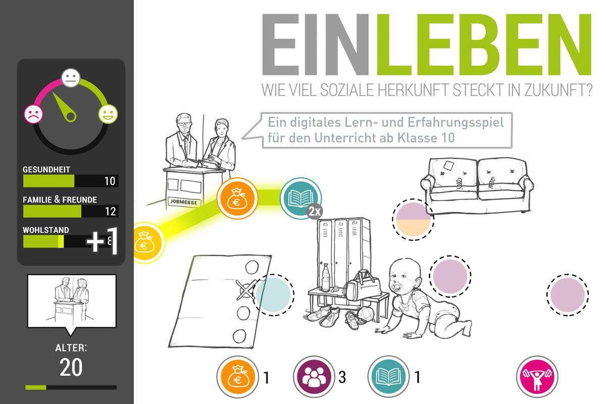 EINLEBEN – Wie viel soziale Herkunft steckt in Zukunft?   Heinrich-Böll-Stiftung