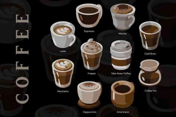 $ Coffee