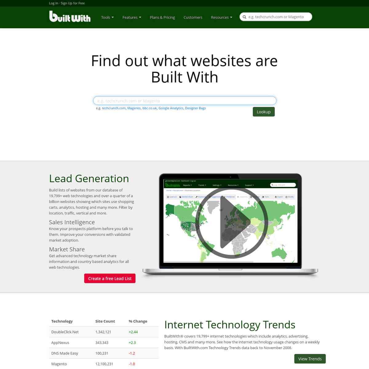 builtwith.com