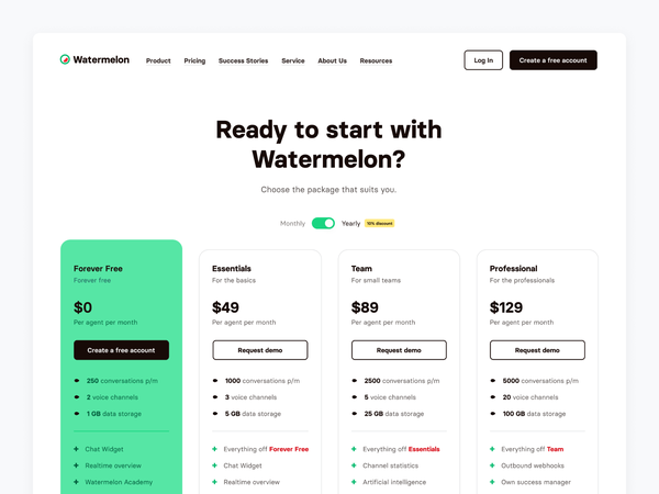 Pricing Page. Watermelon