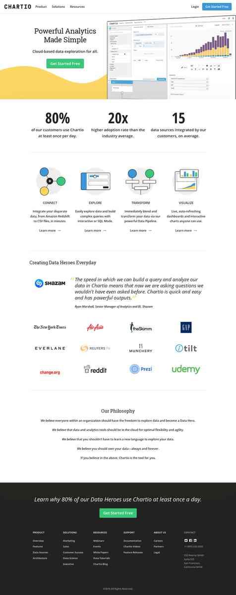Chartio.com | Chartio