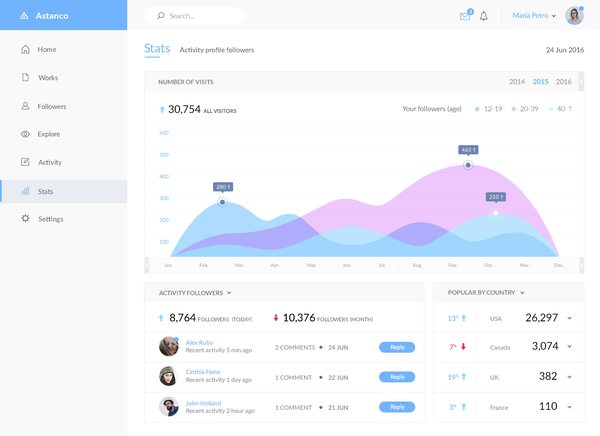 Dribbble - dashboard-1.png by PrimeModule Studio