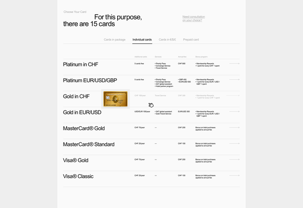 Credit Suisse   Catalog