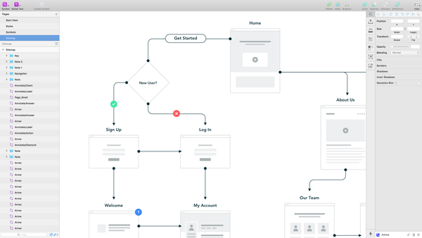 Sketch Sitemapping User Flow Template   Made by Sidecar   By designers. For designers.