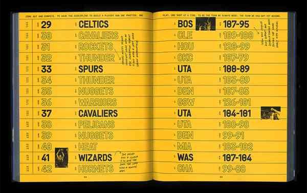 2017/2018 Utah Jazz Yearbook — Page 4