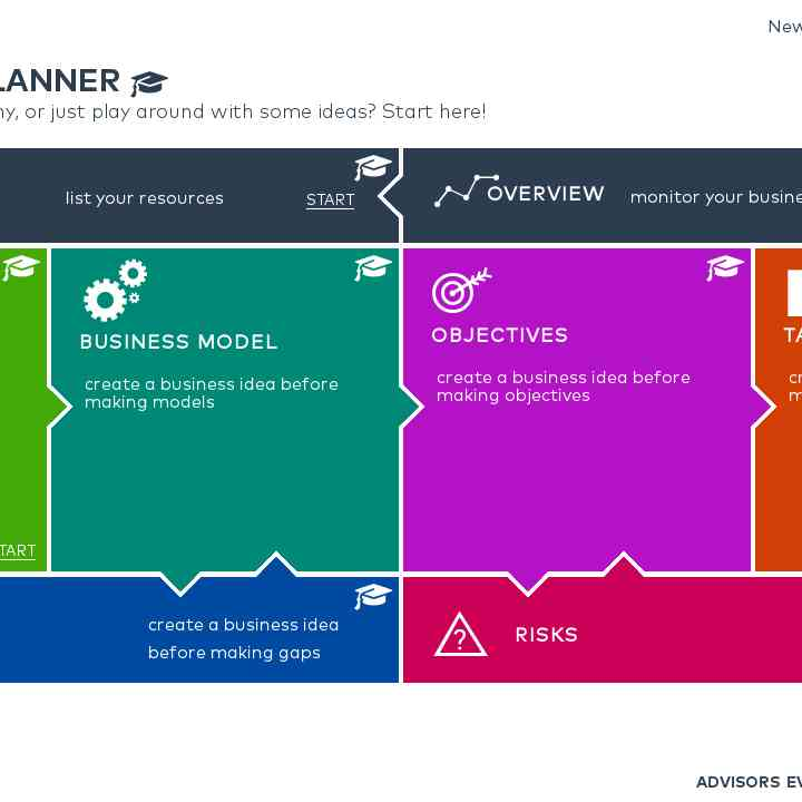Lean Business Planner