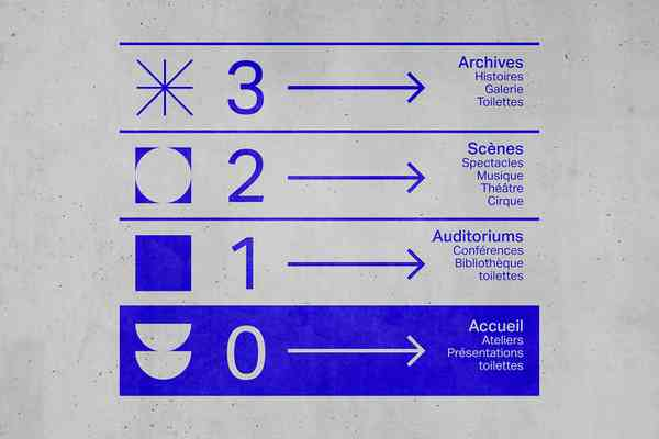 MC2 Grenoble | Wayfinding system
