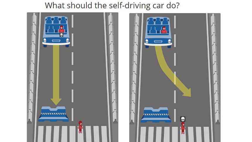 Unfälle mit selbstfahrenden Autos: Wer soll leben, wer soll sterben? - SPIEGEL ONLINE