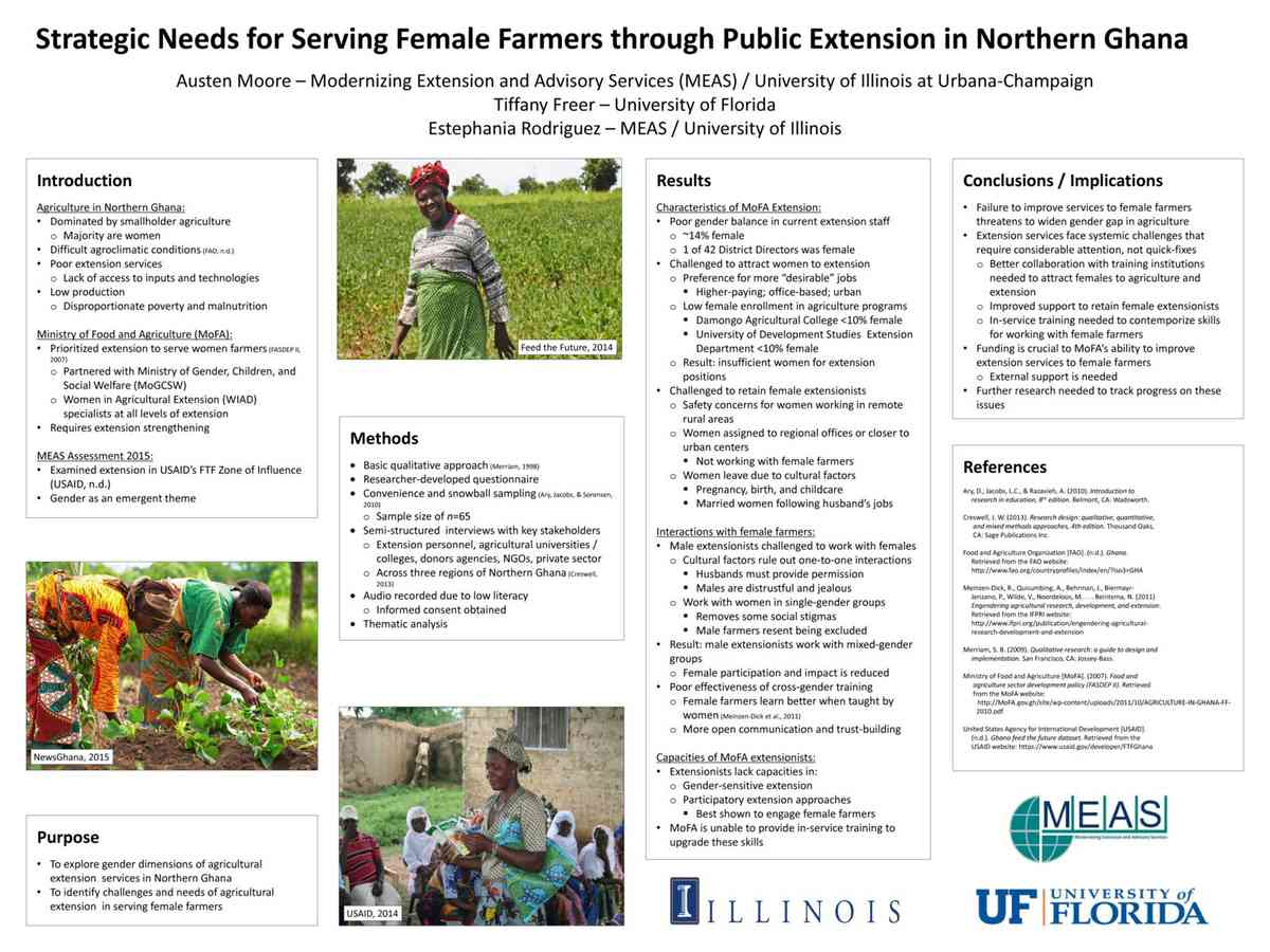 Moore, Freer, Rodriguez (2015) Female farmers extension - Ghana - NHG Conf