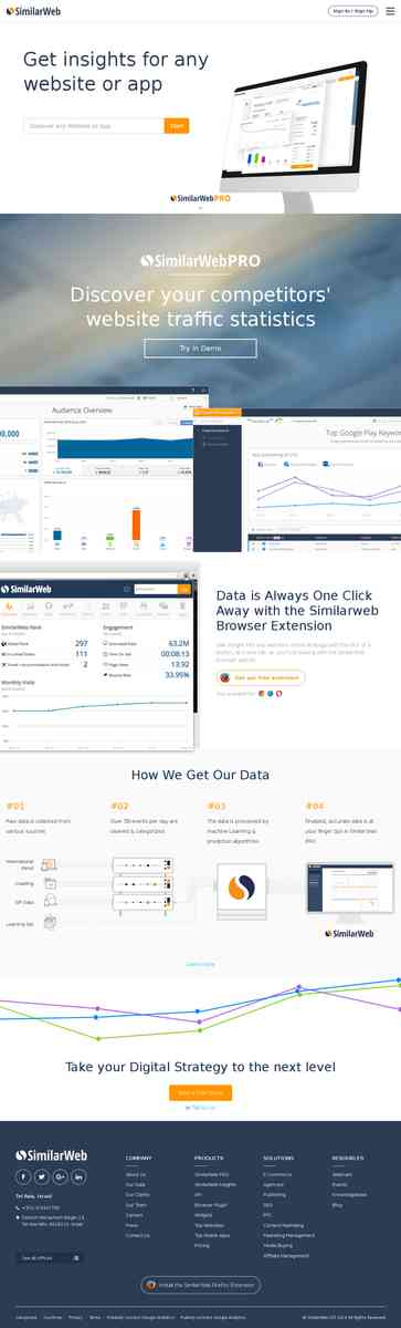 SimilarWeb - Digital Market Intelligence & Website Traffic