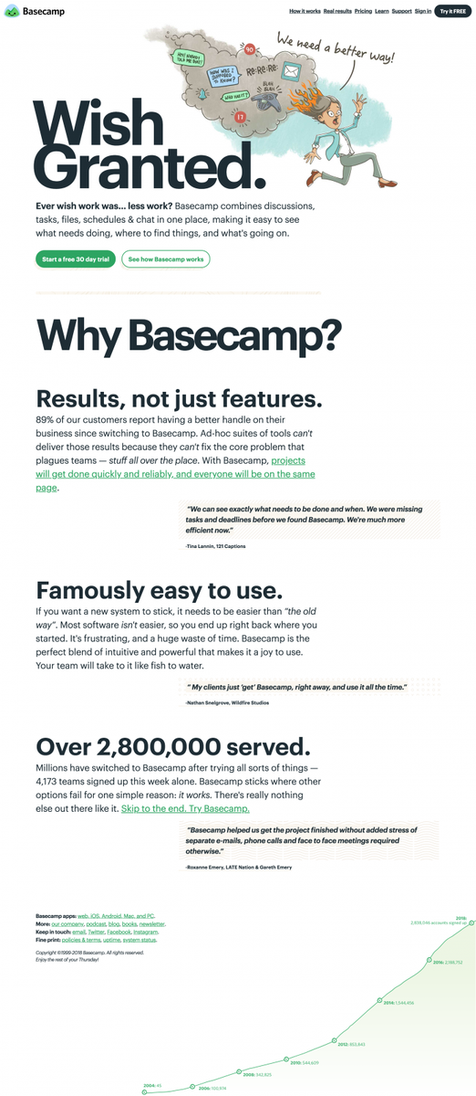 Basecamp: Project Management & Team Communication Software