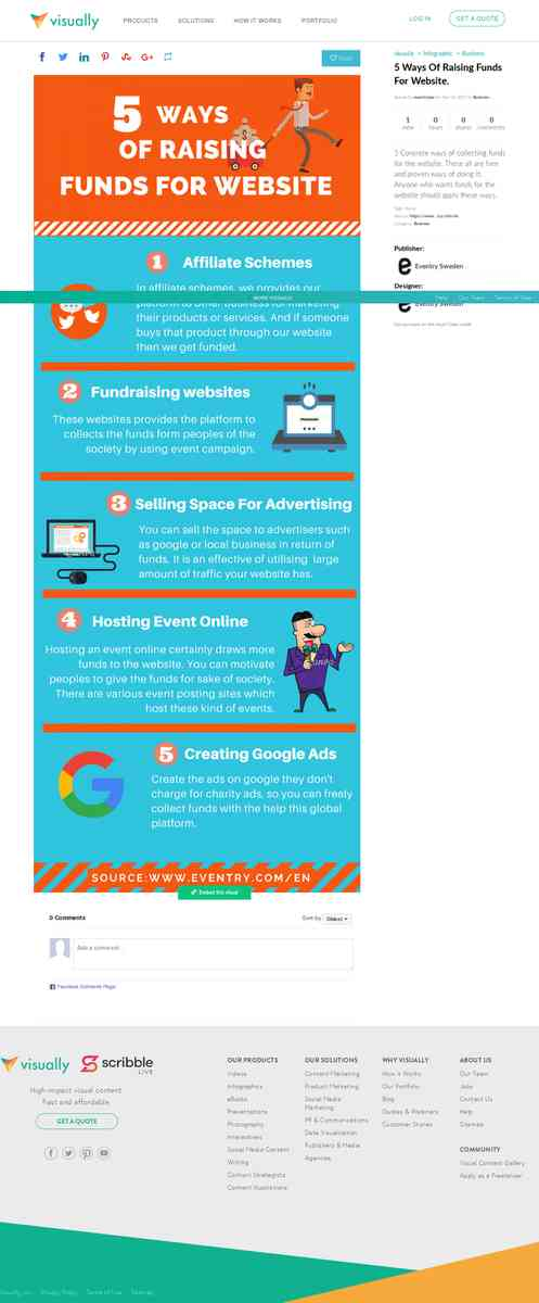 visual.ly/community/Infographics/business/5-ways-raising-funds-website