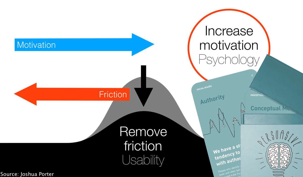The Power and Danger of Persuasive Design | UX Booth