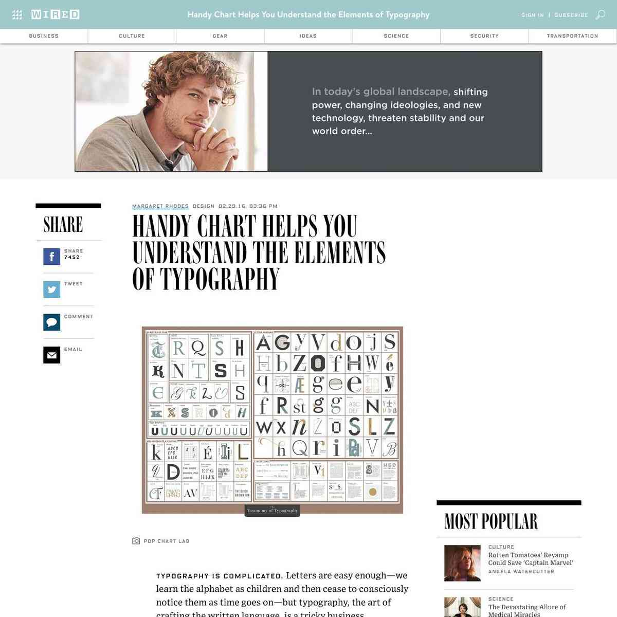 Handy Chart Helps You Understand the Elements of Typography | WIRED
