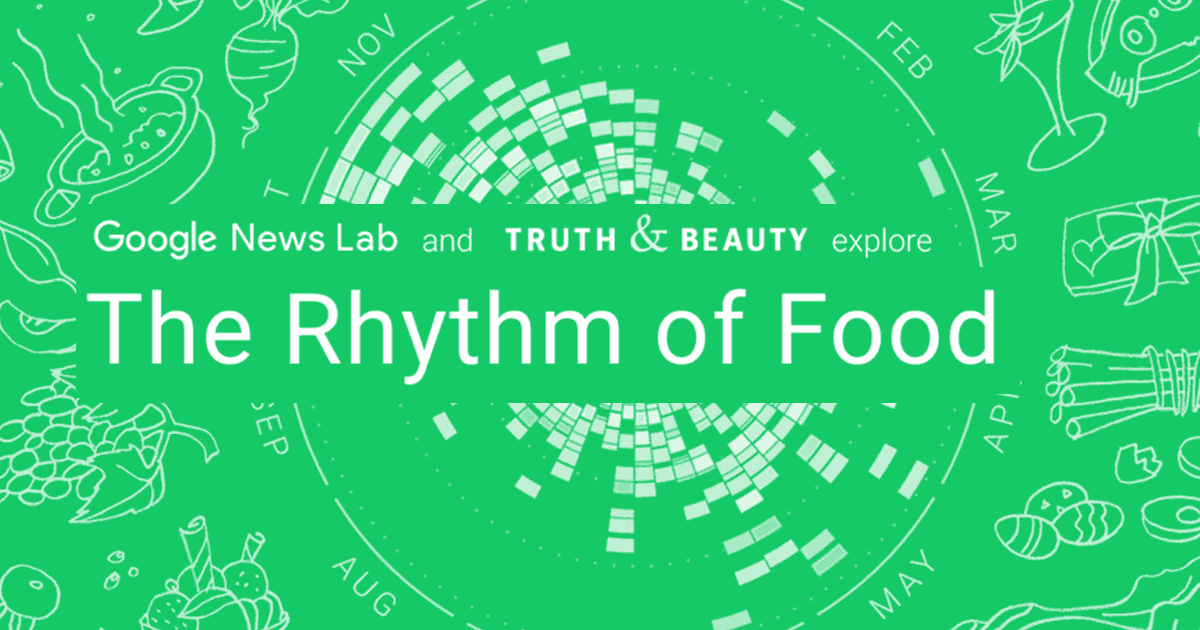 The Rhythm of Food — by Google News Lab and Truth & Beauty