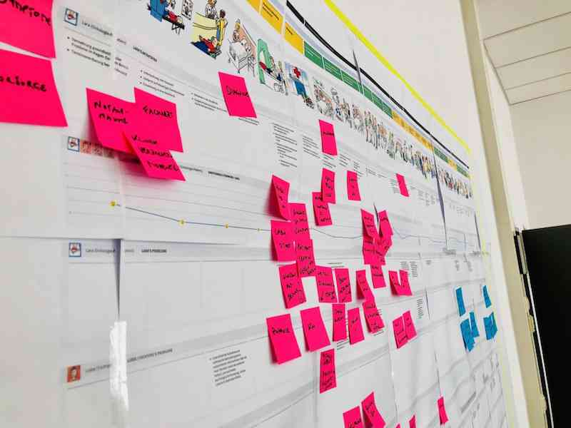 How To Deliver A Successful UX Project In The Healthcare Sector — Smashing Magazine