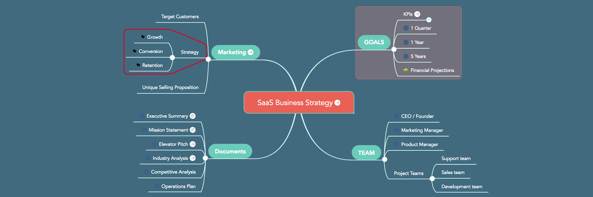 How to Use Mind Maps to Jumpstart New Projects