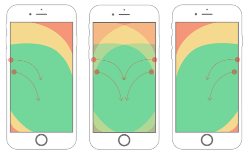 The Thumb Zone: Designing For Mobile Users – Smashing Magazine