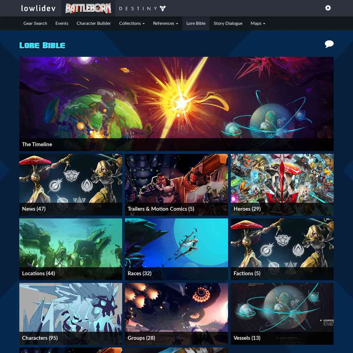 Lore Bible - Battleborn | lowlidev
