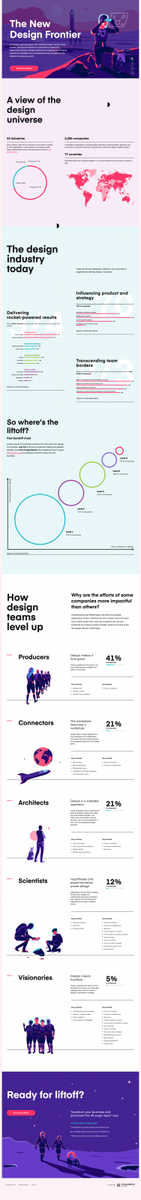 Design Maturity Model by InVision: The New Design Frontier